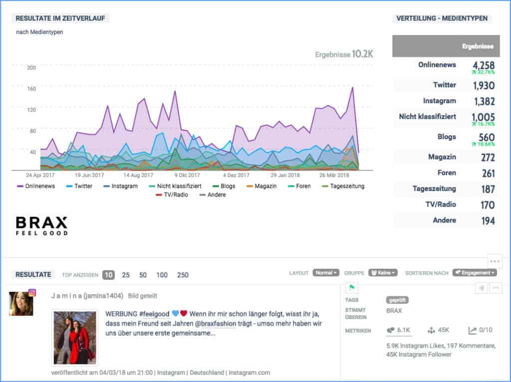 BRAX Online und Social Media Monitoring