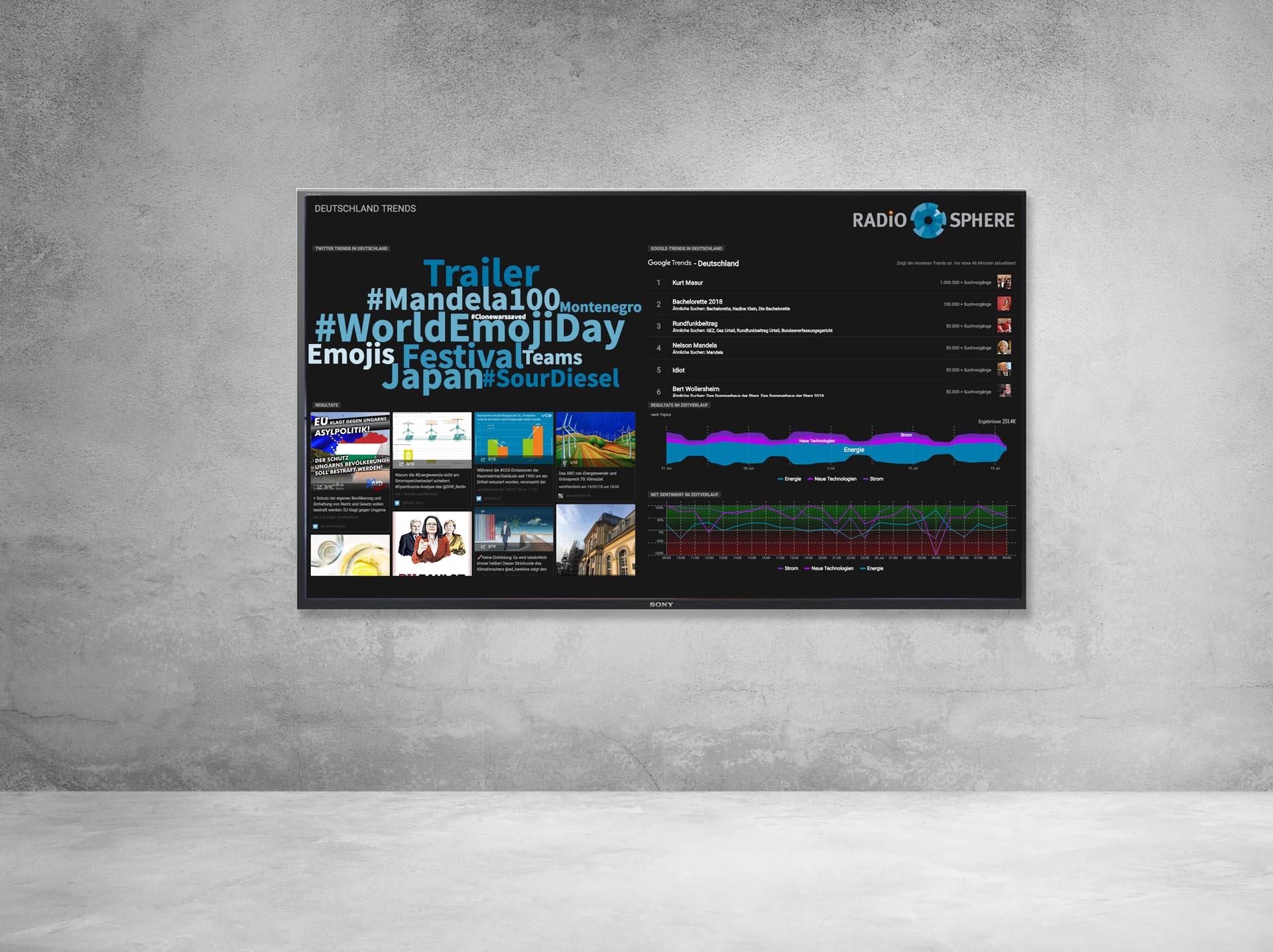 Radiosphere Realtime Dashboard zu Google und Twitter Trends in Deutschland
